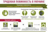 Трудовая повинность в Украине