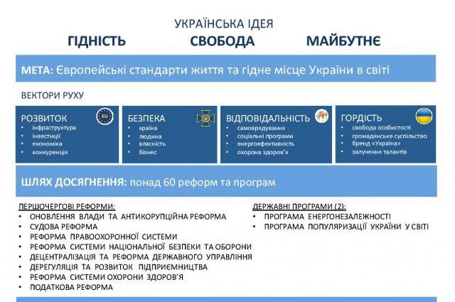 Стратегия Украины - 2020
