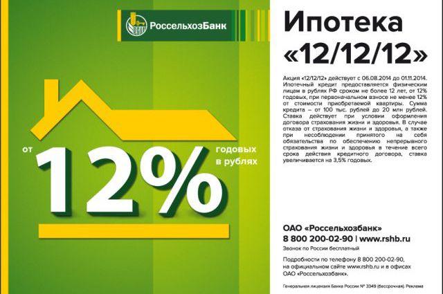 При оформлении потребительского кредита 06.02.2020, сотрудницей филиала.