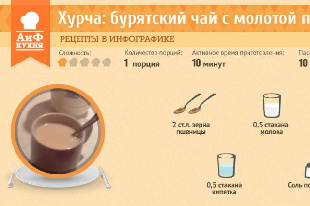 Вкусный чай для знатоков бурятской кухни.