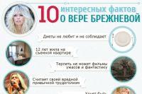 10 интересных фактов о Вере Брежневой