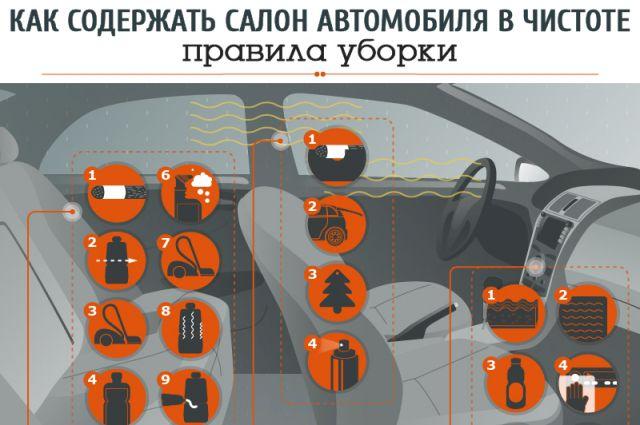 Советы по уходу за автомобилем