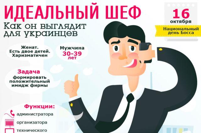 Портрет идеального руководителя в Украине