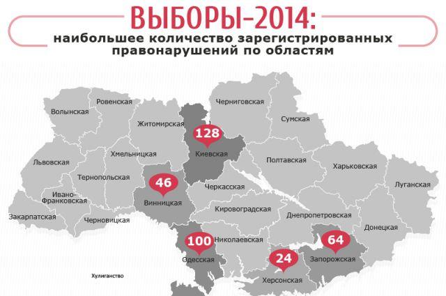 Топ-5 областей Украины по количеству правонарушений
