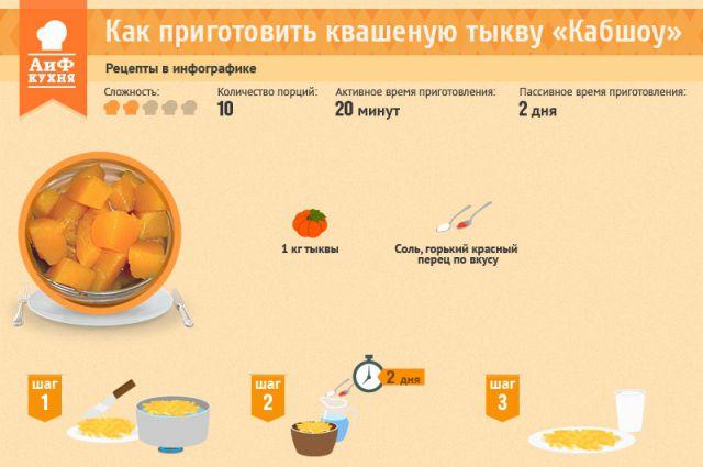 Квашеная тыква рецепт