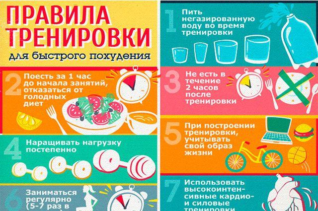 Какие есть диеты чтобы быстро похудеть