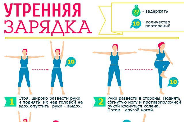 диета для похудения зарядка