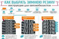 Как выбрать зимнюю резину