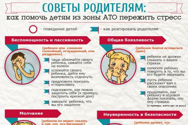 Как помочь детям из зоны АТО пережить стресс