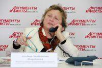Альбина Широбокова