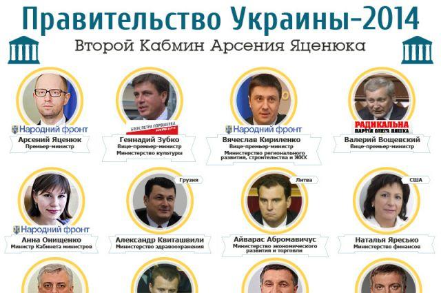 Правительство Украины-2014