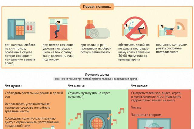 Причины и симптомы стенозирующего атеросклероза БЦА