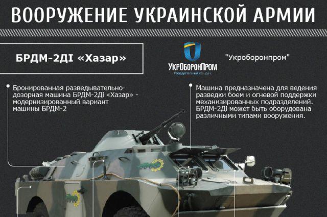 БРДМ-2Ді «Хазар»