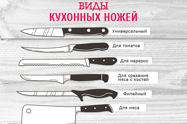 виды кухонных ножей и их назначения термобелье