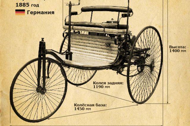 Как сделали первый автомобиль