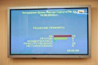 Итоги голосования за отправку Стратегии на доработку.