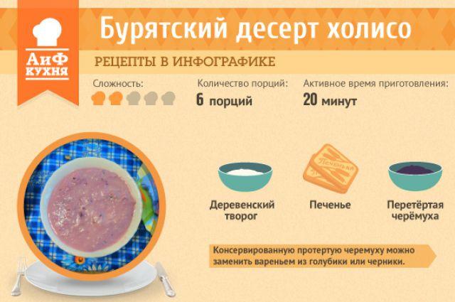 Холисо можно есть сразу, а можно заморозить.