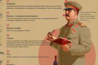 Иосиф Сталин биография личная жизнь семья жена дети фото