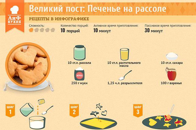 Готовим в великий пост рецепты