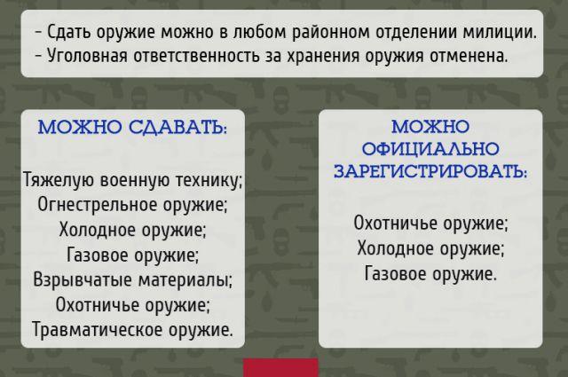 Пропал свет на улице национальный октябрьский район красноярск куда обратиться где дежурные электрик