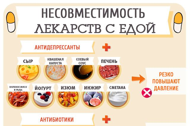 Какие Таблетки Нельзя На Диете. Самые сильные таблетки для похудения - список препаратов