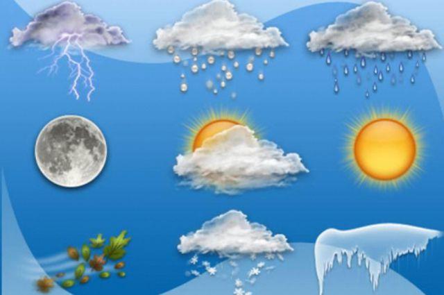 Картинки погода летом