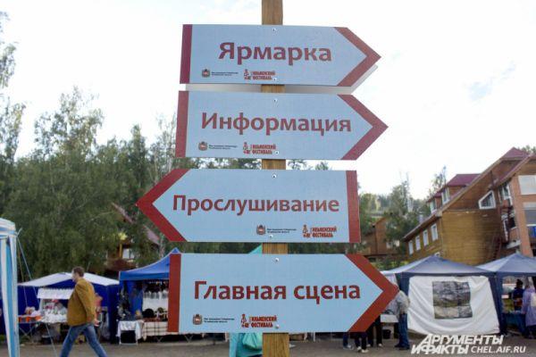Навигация по площадке фестиваля.
