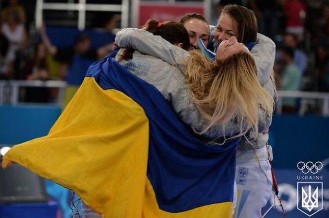 Украинские саблистки