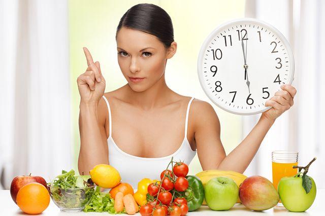 Белковая диета для похудения дюкана таблица
