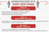 Мобилизация-2015