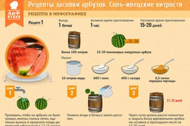 Как засолить арбуз на зиму рецепт пошагово