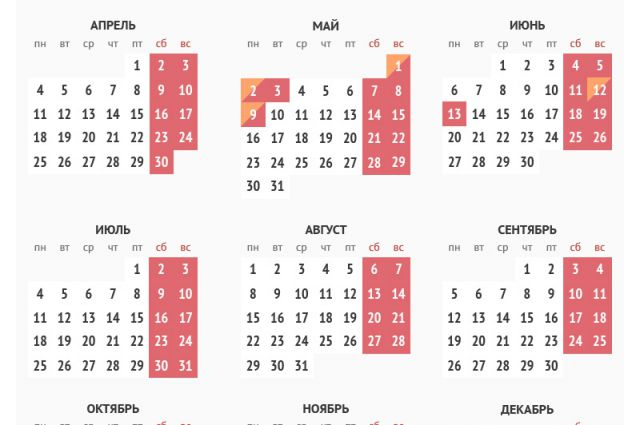 Календарь посадок рассады на 2017 год помидоры
