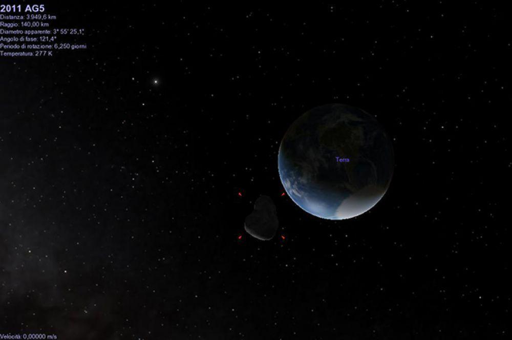 2011 AG5, диаметр - около 140 м. 26 февраля 2011 года пролетел на минимальном расстоянии от Земли. В следующий раз астероид окажется близко к Земле в 2040, по оценкам ученых расстояние   составит всего 1975 км.