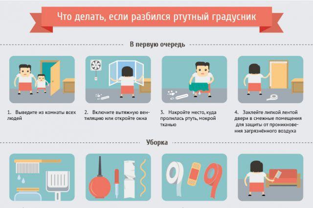 Что делать, если разбился градусник: правила уборки и меры безопасности