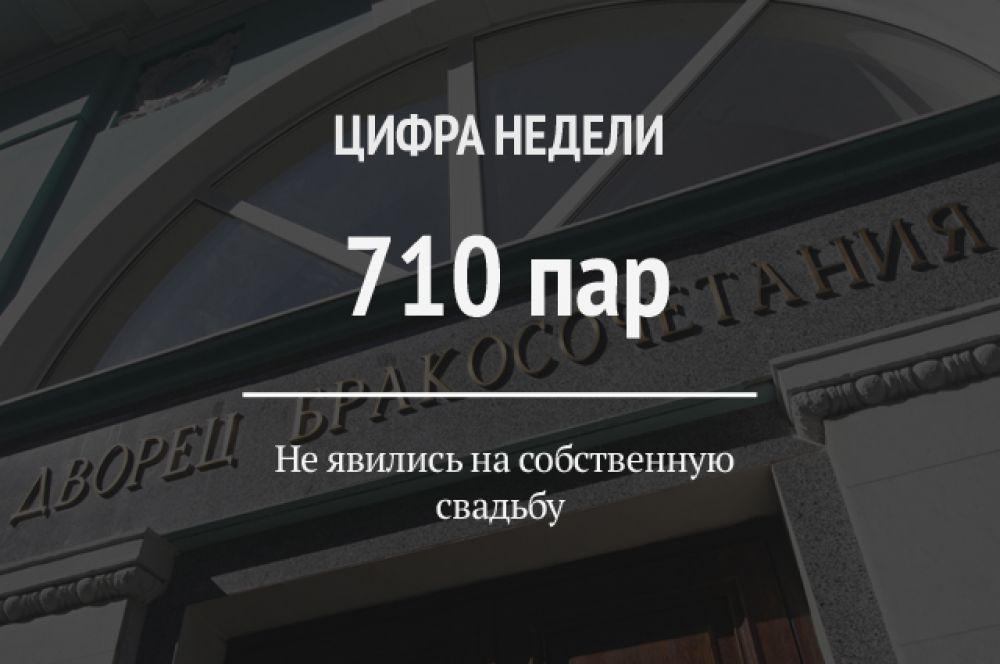 710 пар с начала года в Прикамье в последний момент передумали и решили не жениться. Именно столько отказов было зарегистрировано комитетом ЗАГС по Пермскому краю.