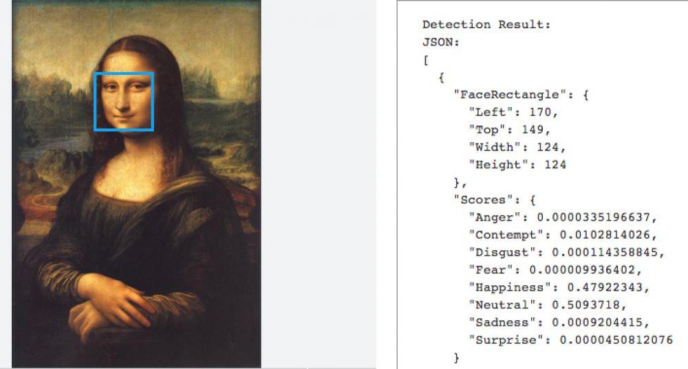 Принято считать, что знаменитая Джоконда на картине Леонардо да Винчи загадочно улыбается. Оказывается, она просто счастлива.