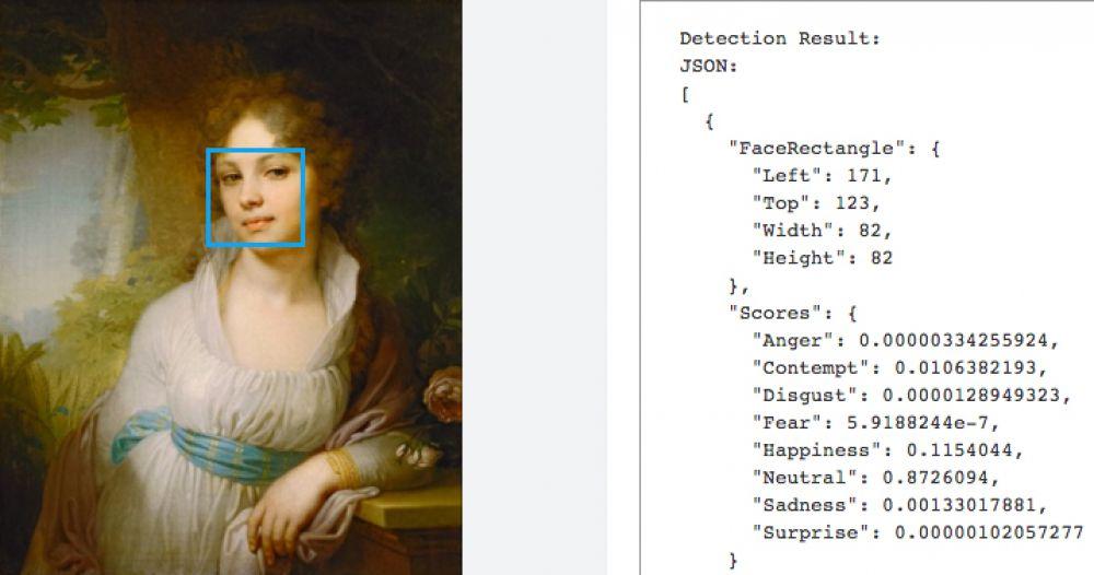Юная графиня Мария Лопухина на картине Владимира Лукича Боровиковского, оказывается, испытывает сильный страх.