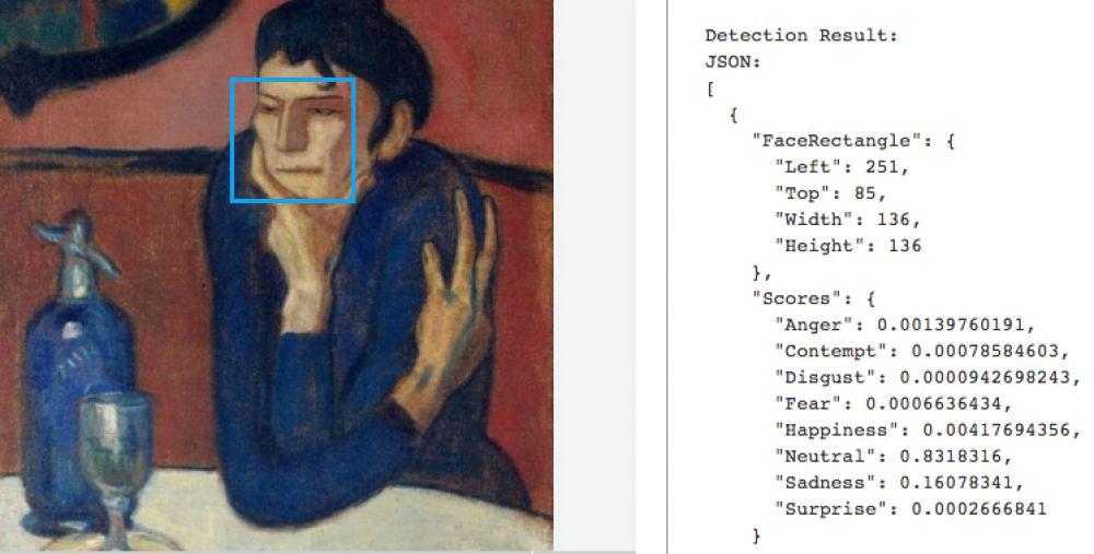 «Любительница абсента» Пабло Пикассо спокойна и слегка грустит.