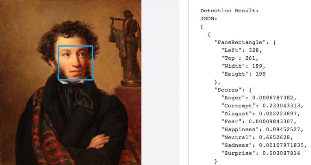 Великий русский поэт Александр Сергеевич Пушкин с картины Ореста Кипренского смотрит на зрителя немного с презрением.