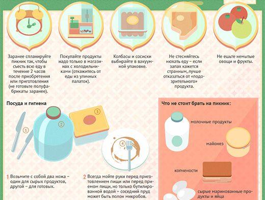 Отравление понос лечение в домашних условиях