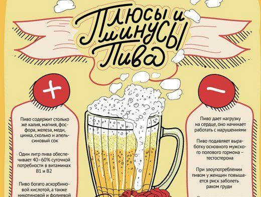 оплатой сколько пиво в теплее открытым можно держать данным справочной