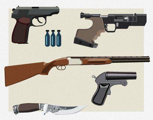 Процедура получения разрешения на ношение и применение оружия
