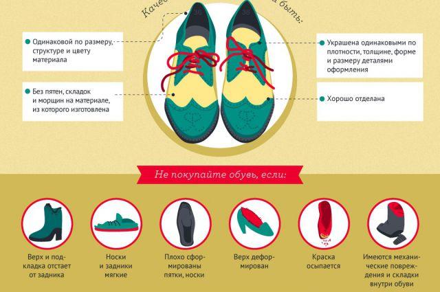 Как отличить брендовую обувь от подделки    Вечные вопросы   Вопрос ... e4b13ab940e
