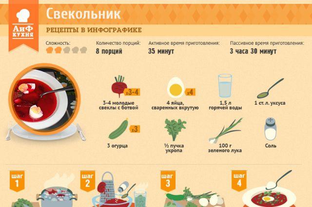 Что готовить в мультиварке рецепты видео