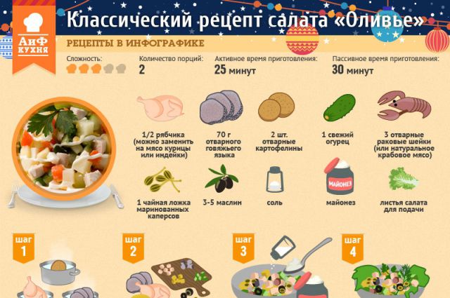 оливье оригинальный рецепт с раковыми шейками
