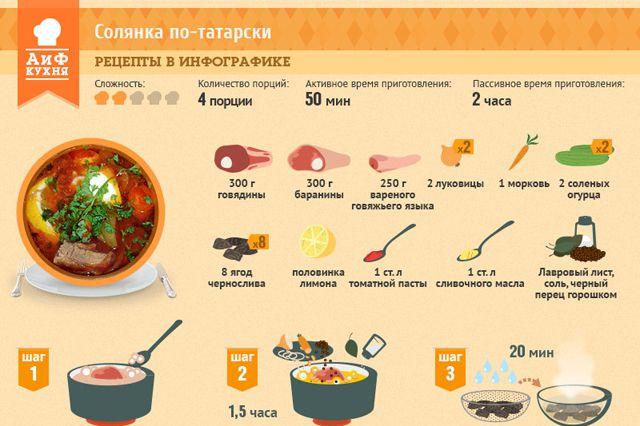 По татарски рецепт