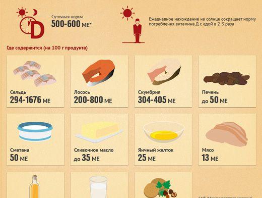 Холестерин ниже нормы в чем причина