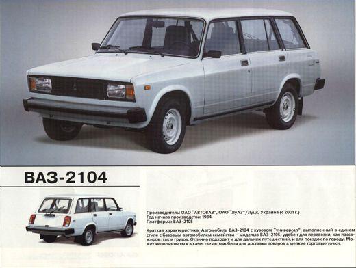 829351a9b6ac Жигули» – прощание с классикой   Об автомобилях   Авто   Аргументы и ...
