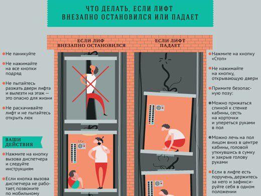 Как сделать что бы лифт застрял 976