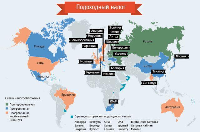 Налог на недвижимость в разных странах авиабилеты москва дубай эмирейтс
